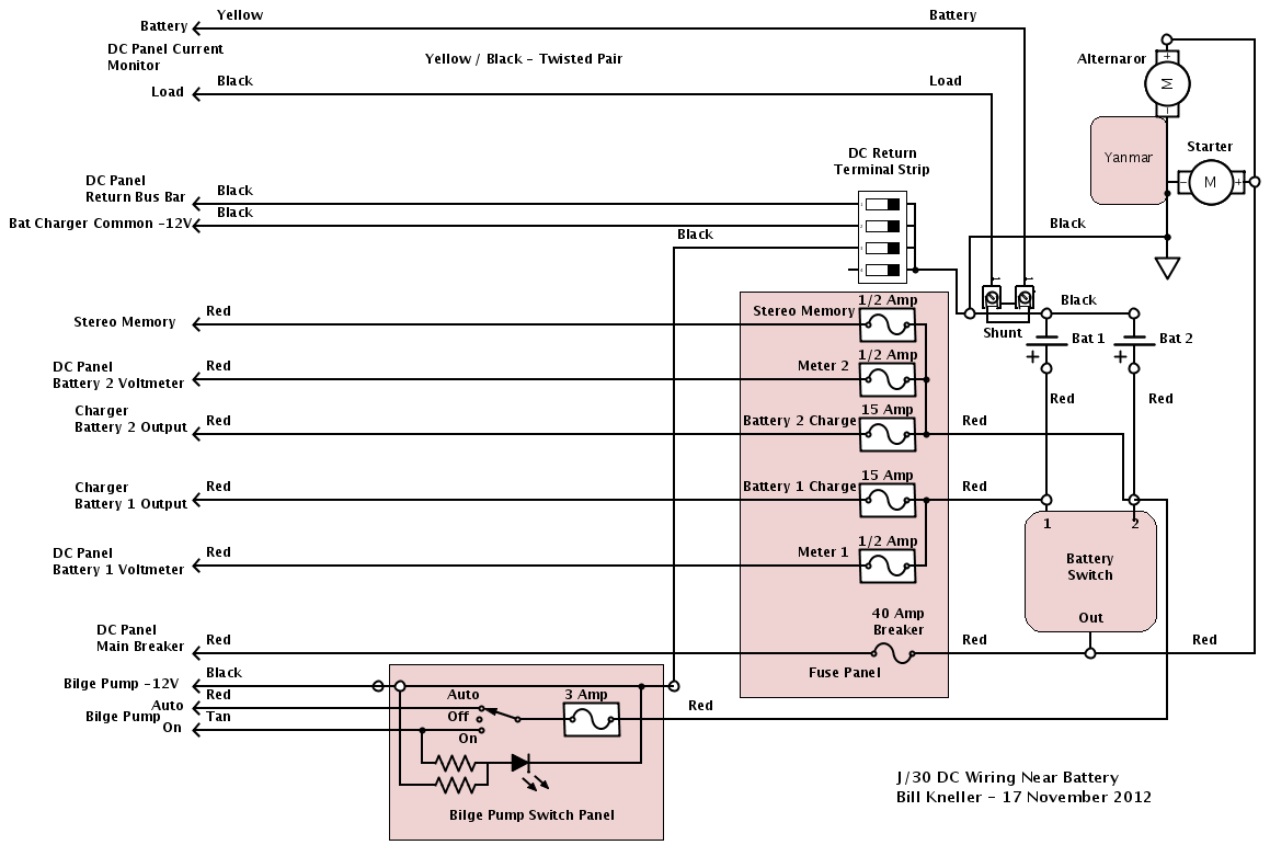 Dc Electrical Panel Replacement J 30 Class Association 40 Amp Breaker Wiring Diagram Rhapsody